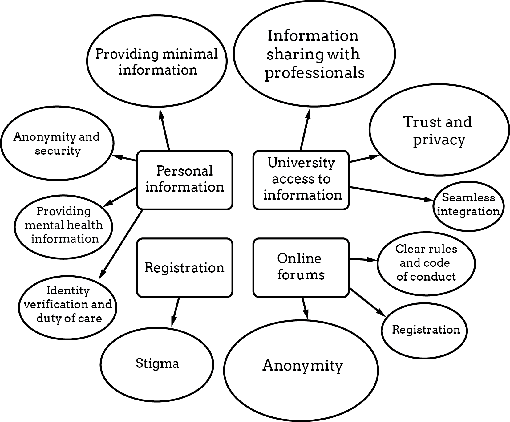 an analysis of the issue of privacy in clafin university Wondering what academic life at claflin university will be like in addition to degrees and majors, as well as the faculty composition at claflin, this college.